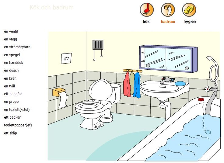 Swedish vocabulary - bathroom - svenska ord - badrum 1