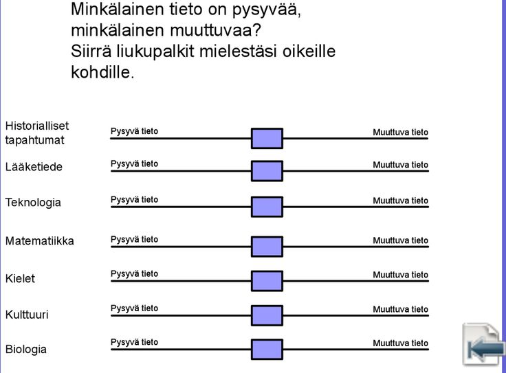 Aktiivitaulu lukion äidinkielen opetuksessa - Tieto- ja viestintätekniikka - JYU wiki