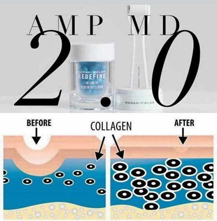 "NEWBEAUTY AMPS UP R+F INNOVATION NewBeauty recently sang the praises of micro-exfoliation, declaring that ""dermarolling can give users incredible results"" and continuing to recommend, ""If you're in the market for a safe dermarolling option, try one from a trusted retailer, like the Rodan + Fields AMP MD System."""