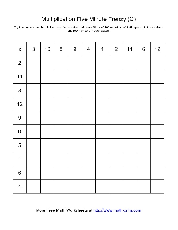 19 Best Multiplication Facts Images On Pinterest | Teaching Math