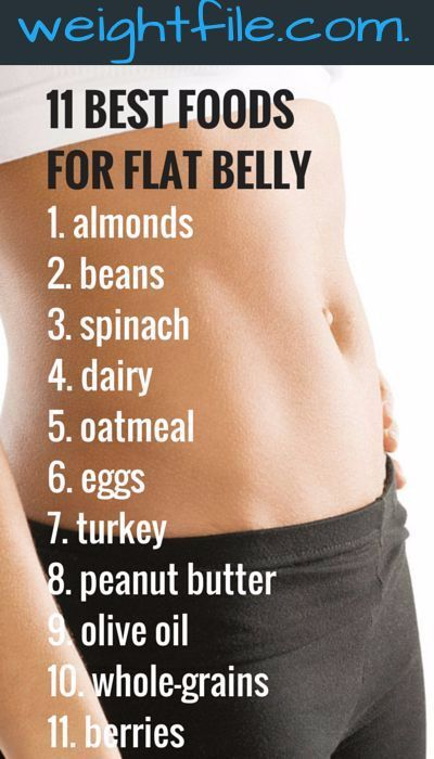 Fat burning meals for belly