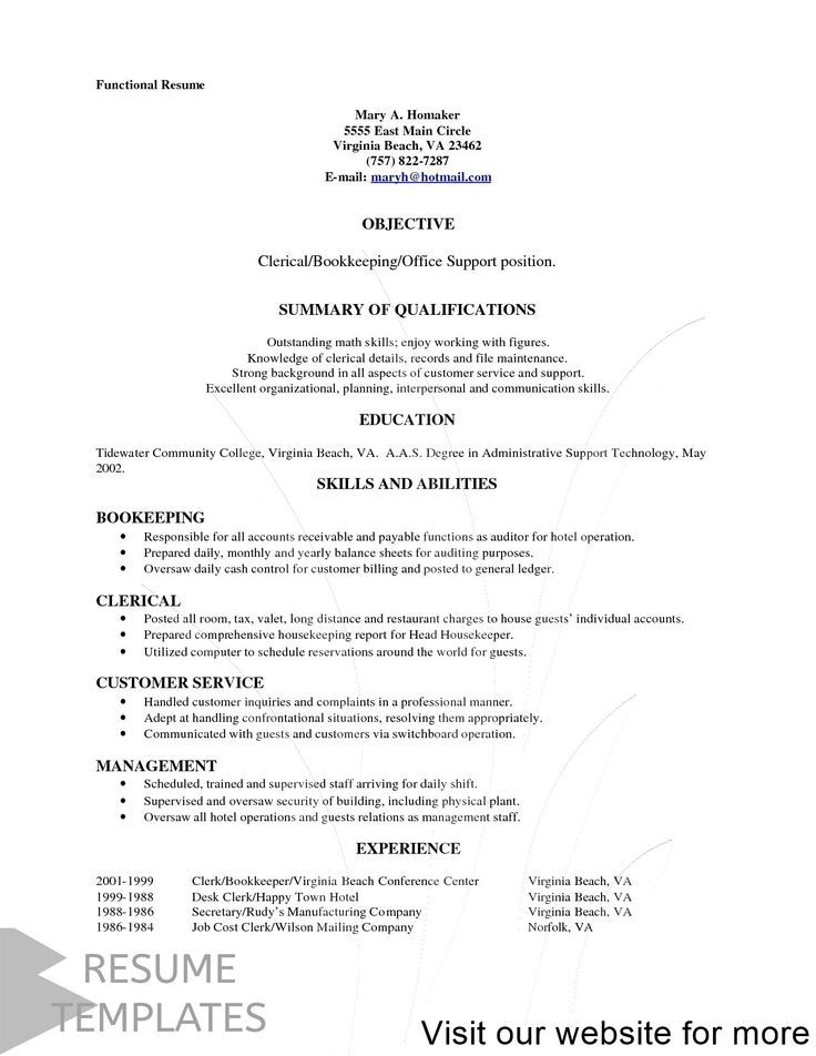 free resume builder and download in 2020 Resume cover