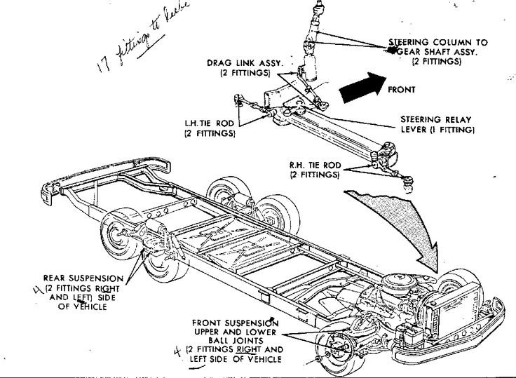 magnetic suspension diagram gmc  engine  auto parts