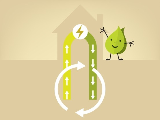 Why Consider Geothermal Energy
