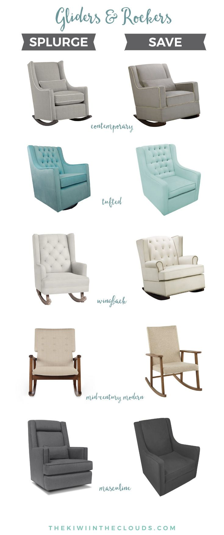 Nursery Gliders & Rockers For Every Budget | Are you searching for the perfect chair for your baby's nursery? Click through to find the perfect glider or rocker in your price range.