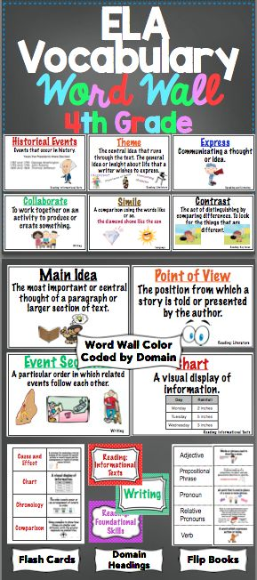 4th Grade ELA Word Wall and More - Vocabulary is essential! This 200+ page printable packet includes a ELA vocabulary word wall, flash cards, and vocabulary flip books! Available for 3rd, 4th, and 5th grades! $