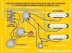Iniciamos a publicação de circuitos elétricos de guitarras, baixos e violões. O primeiro desenho produzido por nosso Studio é o circuito Stratocaster.
