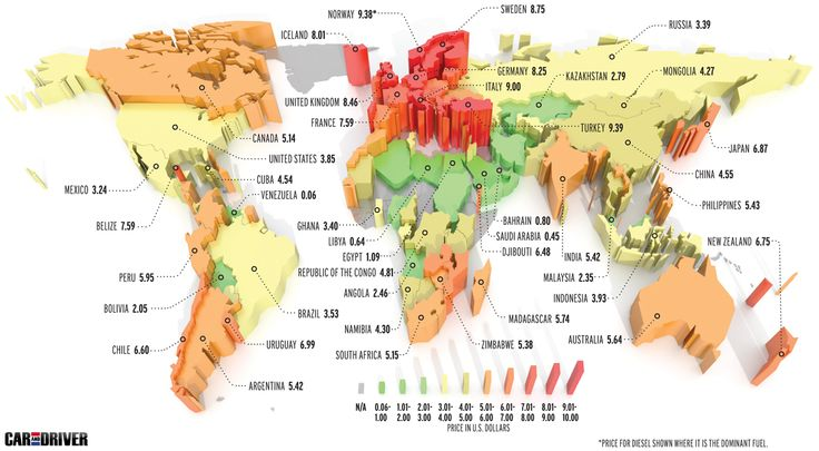 Global Gouging: A Survey of Fuel Prices Around the World