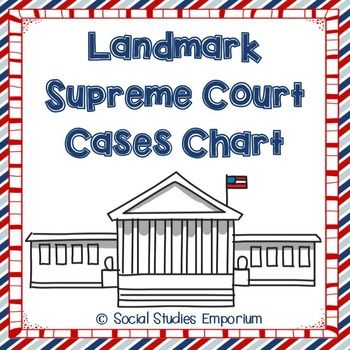 supreme court case study The connecticut supreme court ruled for new london question does a city violate the fifth amendment's takings clause if the city takes private property and sells it for private development, with the hopes the development will help the city's bad economy.