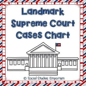U s supreme court case studies