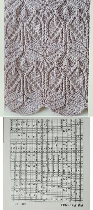 Cable Lace Knitting Stitches : Best 25+ Ajourmuster ideas on Pinterest