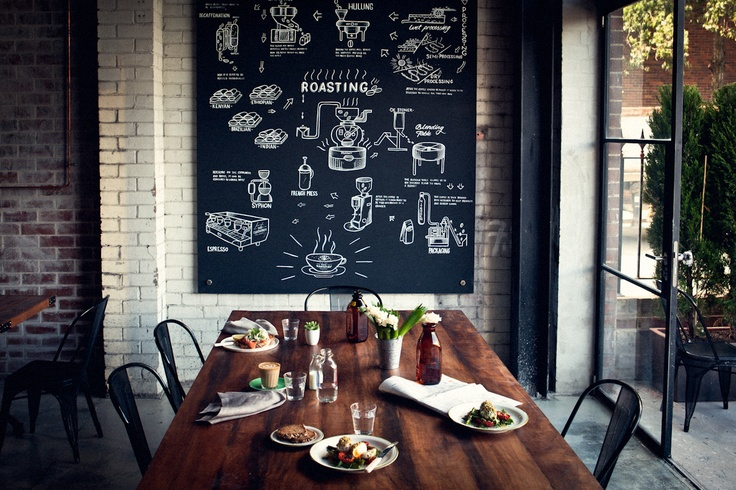 ... Jays Patio Cafe By Chalkboard Chalkboard Pinterest Chalkboards ...