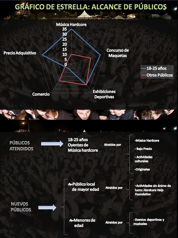 Análisis de los públicos (parte de RR.PP.)