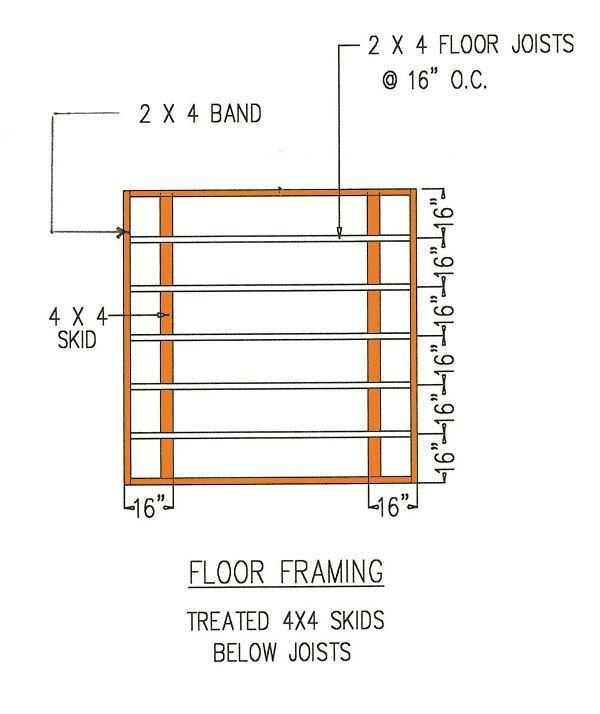 8x8 Gambrel Storage Shed Plans Blueprints 3 Floor Frame