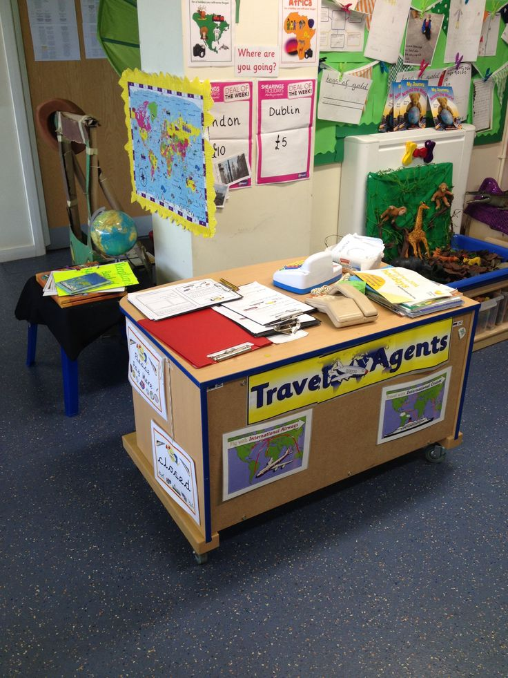 Travel agents role play