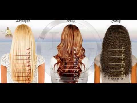 Many of these female popular personalities are using the creative power of Remy's wigs #HairExtension in Australia, thus making their hair styles more appealing, now you also can have those hairs with awesome hair styles just buy remy's #HairExtension now. http://goo.gl/qEF2Jt