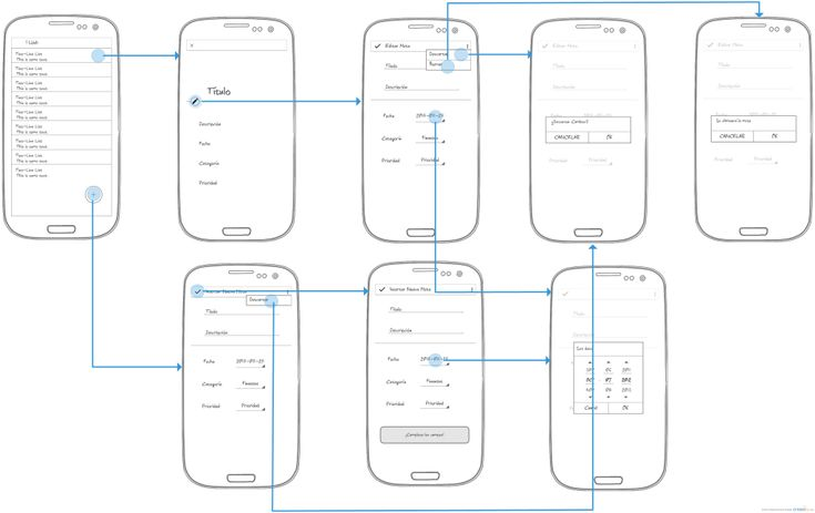 Wireframe Aplicación Android CRUD
