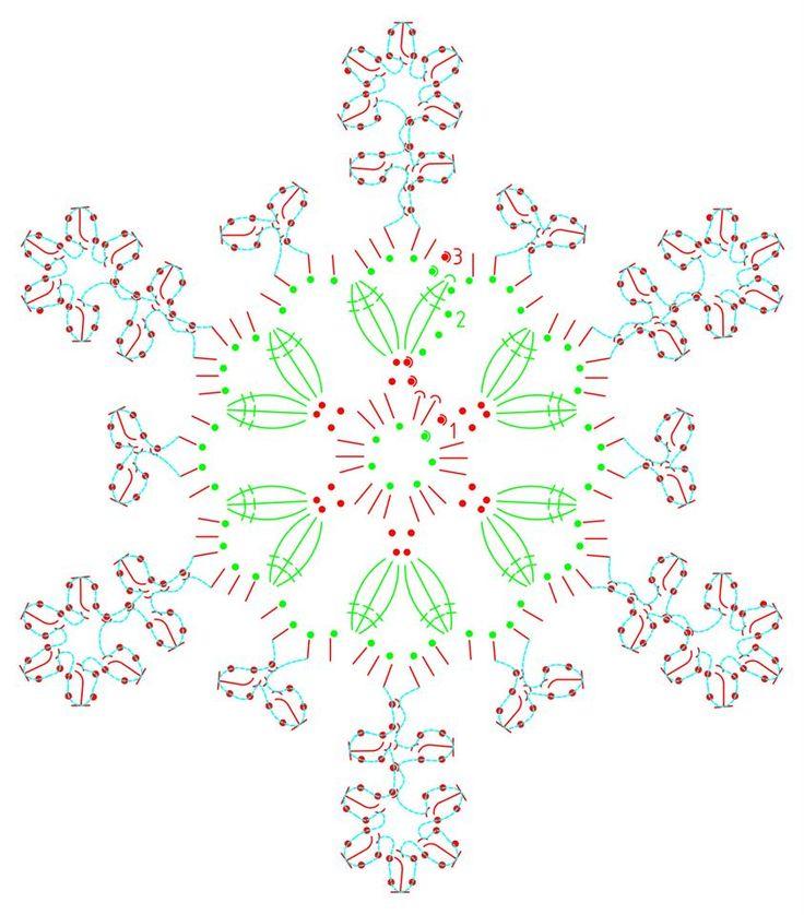 Gwiazdkowy kalendarz adwentowy...7a schemat śnieżynki...