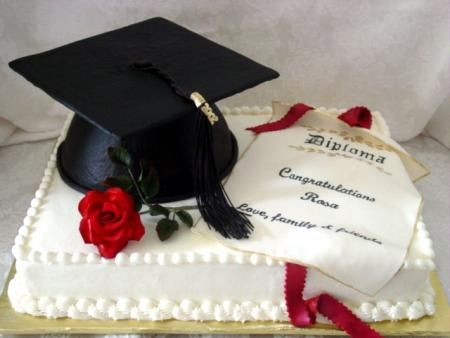 How To Make A Graduation Cap Cake Without Fondant