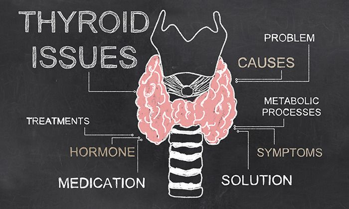 Do you have high blood pressure but can't quite figure out why? Blood pressure problems can be symptoms of thyroid issues, so be sure to get your thyroid checked. http://universityhealthnews.com/daily/heart-health/unexpected-symptoms-of-thyroid-issues-include-high-blood-pressure/
