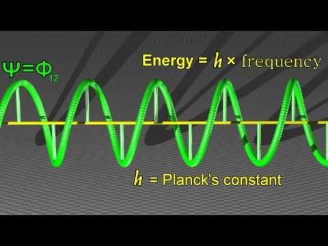 Quantum Wave Function Visualization - YouTube