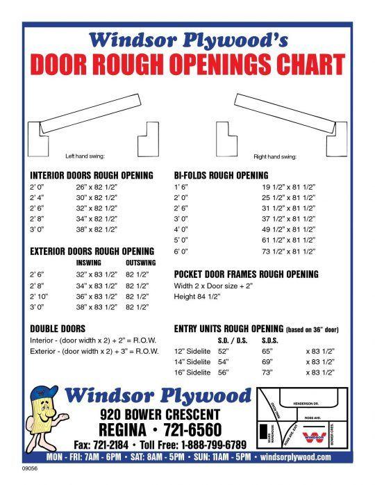 Rough Openings for Door Framing