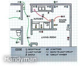 554 best images about electrical wiring on pinterest. Black Bedroom Furniture Sets. Home Design Ideas