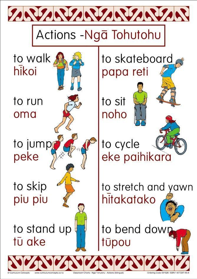 Actions Bilingual Chart | Te Reo Maori Resources