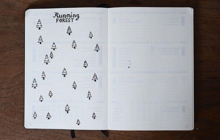 11 Impressive Bullet Journal Designs Runners Are Using http://www.runnersworld.com/other-gear/11-impressive-bullet-journal-designs-runners-are-using/slide/2