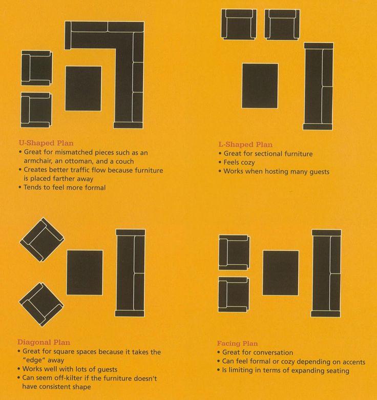 20 best Interior Sketches: Floor Plans & Renderings images ...