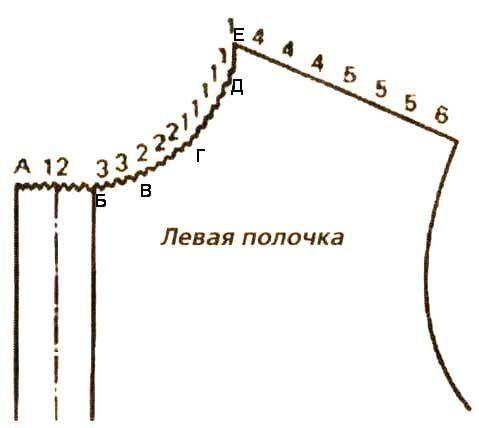 vyvyazyvanie-gorloviny-pereda