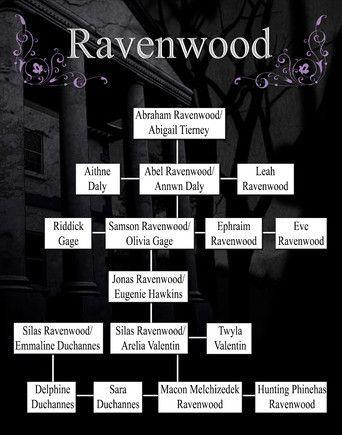 Ravenwood family tree #beautifulcreatures #YAbooks #books #kamigarcia