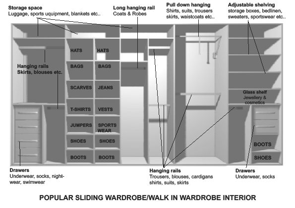 Walk-in-wardrobes - Wardrobes