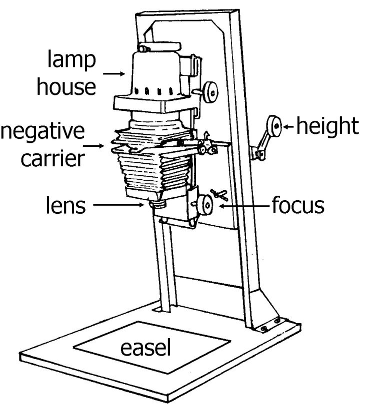 condenser enlarger