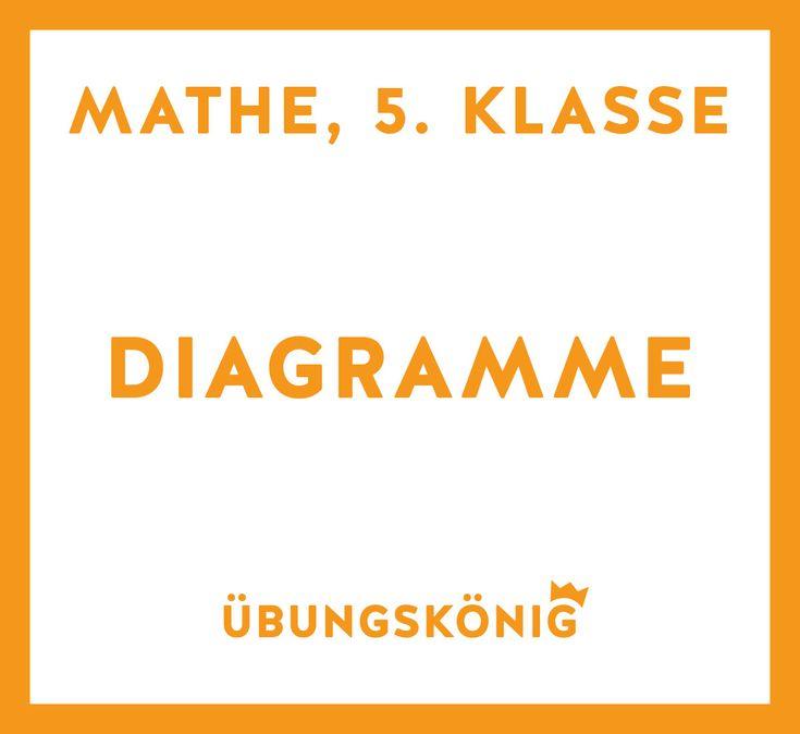 13 best Mathe | Gymnasium images on Pinterest | Klasse, Bildung und ...