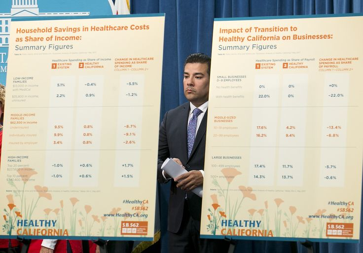 How a singlepayer health plan would look in California