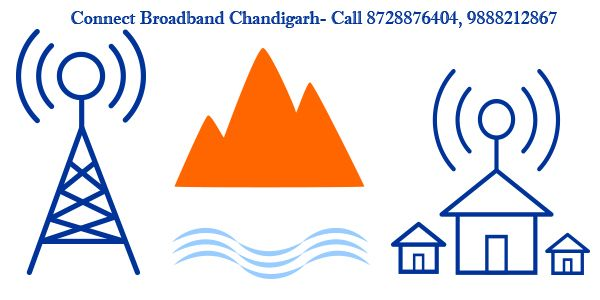 Connect broadband Chandigarh helps you to get best internet service in your area. We are providing internet services in Chandigarh, Mohali, Panchkula, Kharar, Zirakpur , Dera bassi areas.