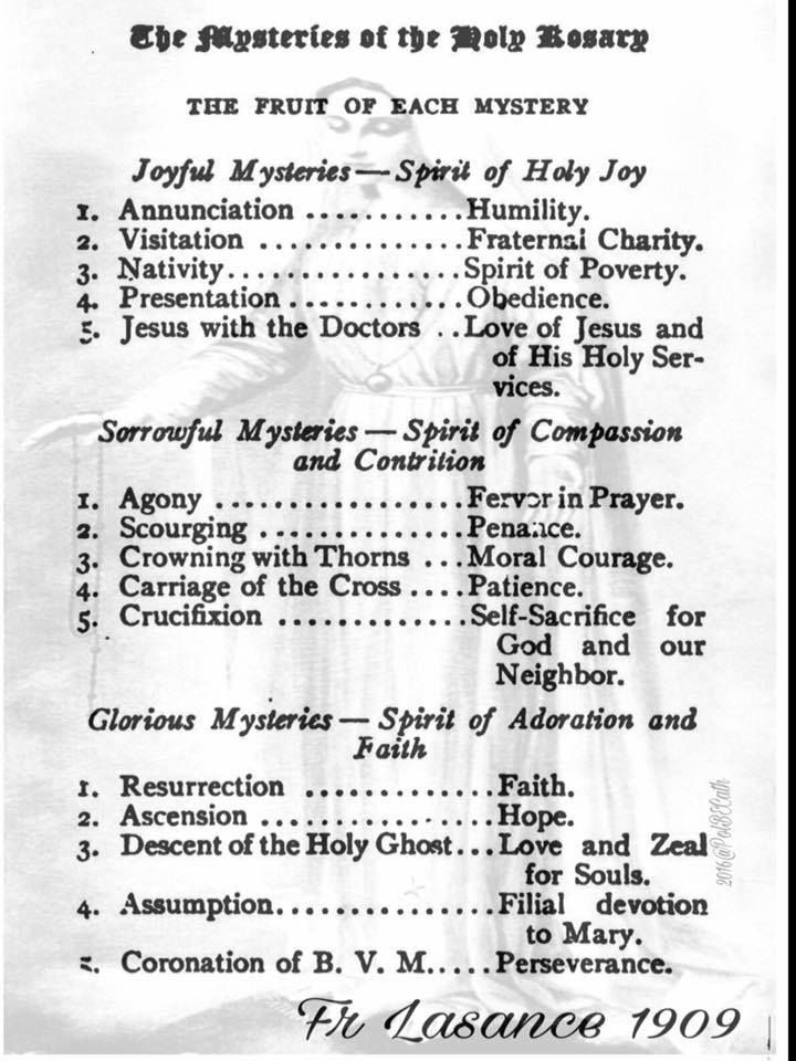 (1) The Fruits of Each Rosary Mystery! - Fr. Lasance 1909 #Catholic #Prayer