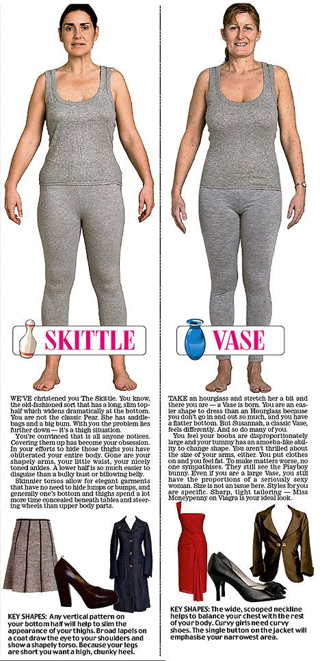 Finally! More than the typical four 'body shapes' are identified (because with the typical four I don't think I fit any!) -- and 'best clothing picks for your bod' problem is solved   : P