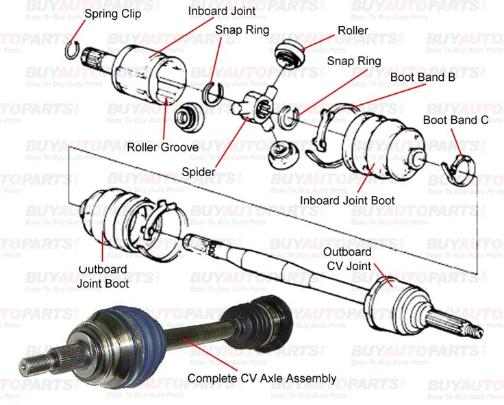 A drive axle does not bend and are designed for vehicles