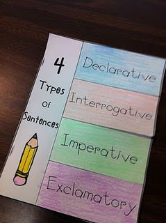 Four types of sentences flip book...types on the outside...flip up the name and see an example of that type of sentence underneath...printable