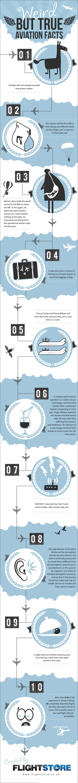 Weird But True Aviation Facts