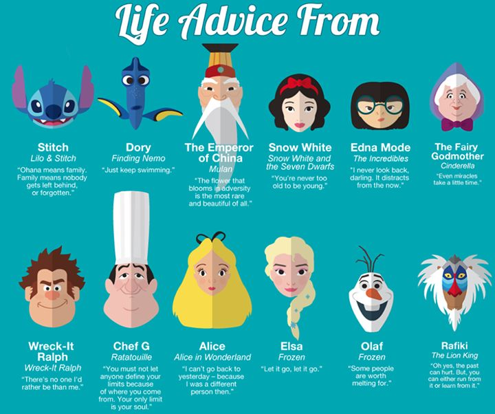 Some life advice from Disney characters!