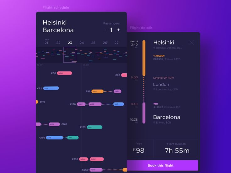 How to choose a flight faster and more visually? What if we allow a user to catch the eye of interesting flights without a detailed study of the list of all the flights. For example, to find the fa...