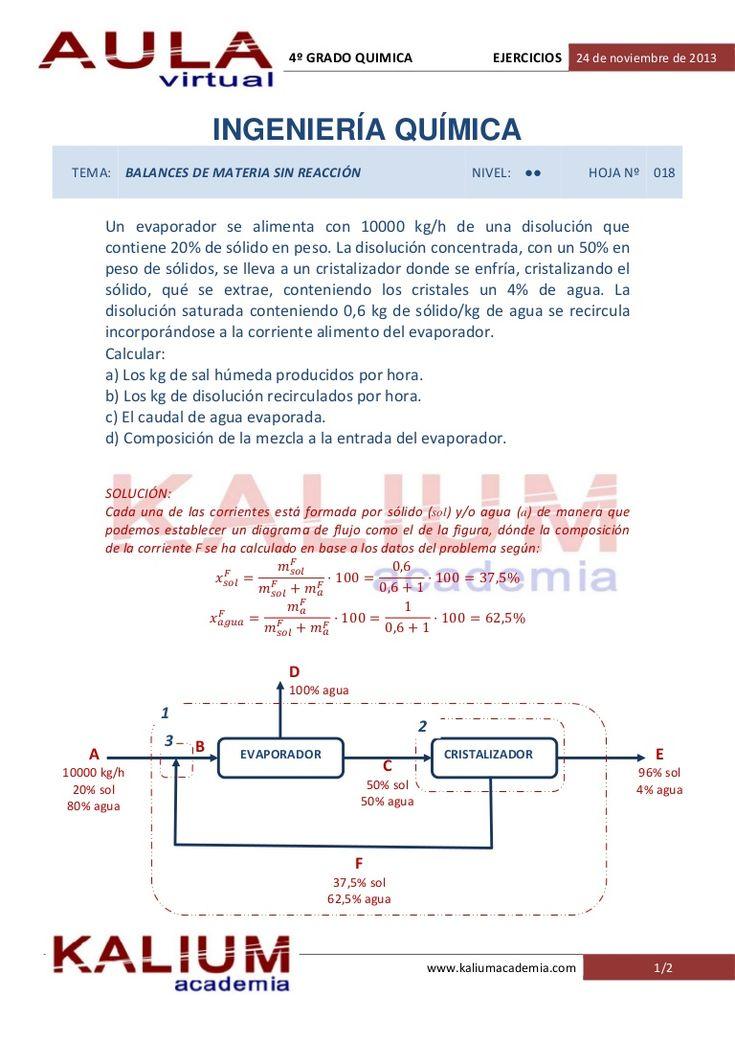 introduccin-a-la-ingeniera-qumica by KALIUM academia via Slideshare