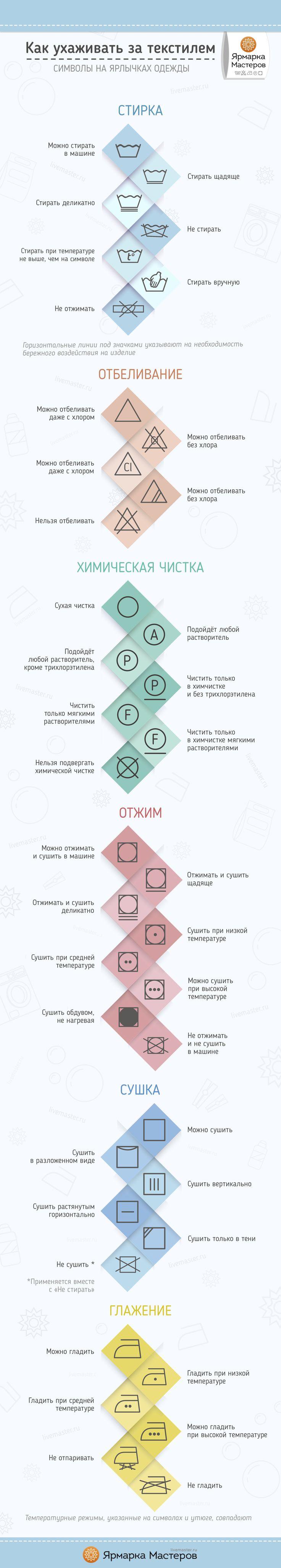 Как читать значки на бирках одежды: полезная инфографика от Ярмарки Мастеров - Ярмарка Мастеров - ручная работа, handmade