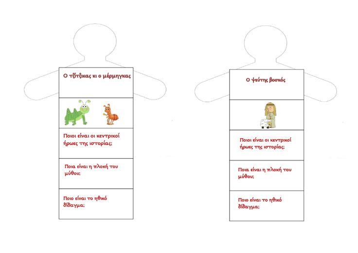 παγκόσμια μέρα παιδικού βιβλίου νηπιαγωγείο