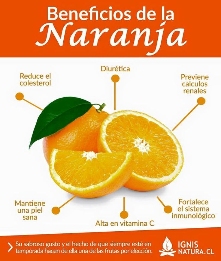 This infograph is about the benefits and other information about the orange and why it is a healthy choice of food.