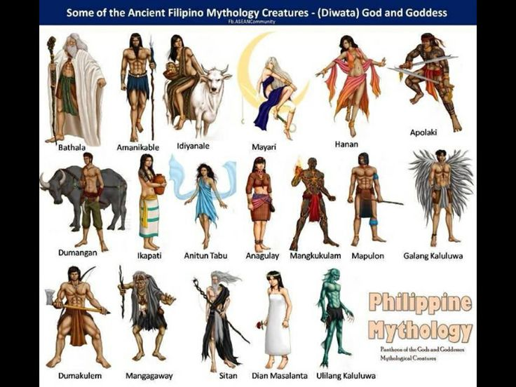 prehistoric civilization in the philippine Philippine prehistory and can, therefore, provide a monitor of change for one  aspect  he orders philippine prehistory from an upper palaeolithic   civilization.