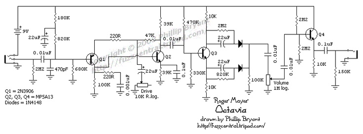 Octavia circuit analysis
